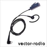 Motorola RLN4895